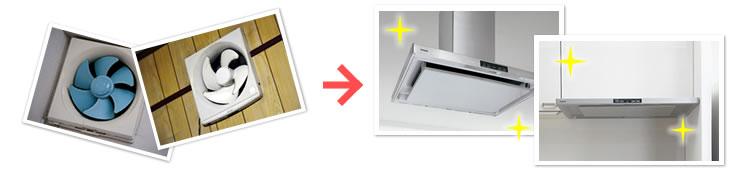 プロペラ換気扇やレンジフードの施工イメージ